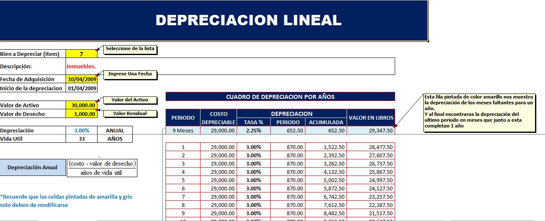 depreciacion-lineal