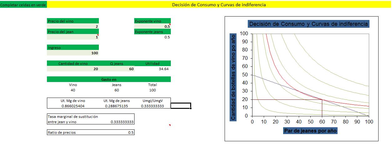 decision-de-consumo-y-curvas-de-indiferencia