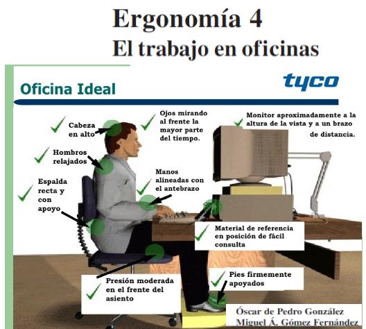 Ergonomía en Oficina