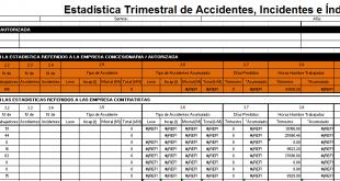 Estadística de Accidentabilidad