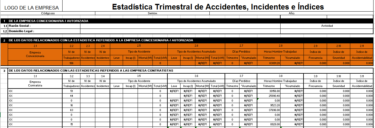 Estadística de Accidentabilidad