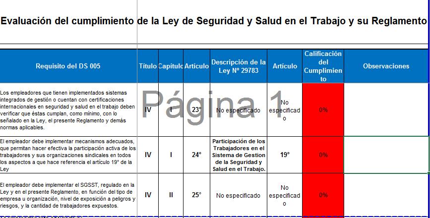 Formato de Cumplimiento de la Ley SST