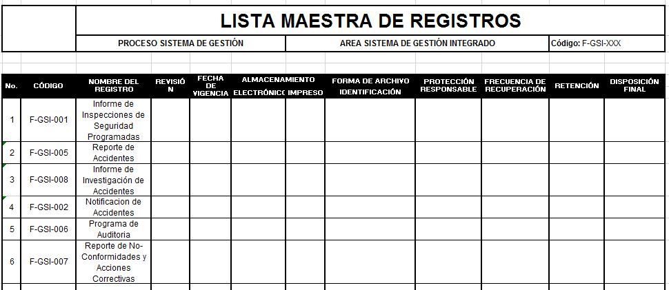 Lista Maestra de Registros