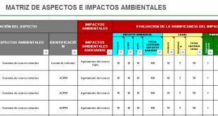 Matriz de Aspectos e Impactos Ambientales