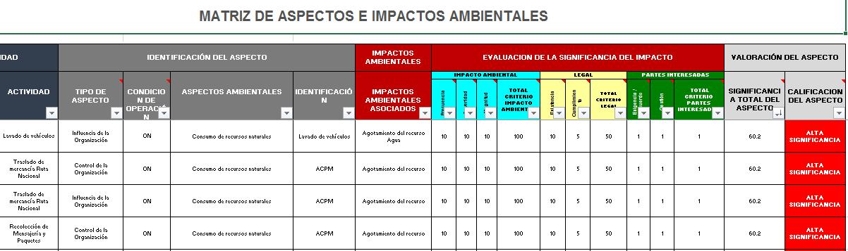 MATRIZ DE ASPECTOS E IMPACTOS AMBIENTALES - Sitio Web en Gestión de ...