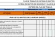Plan de Trabajo en Sistema de Gestión de SST