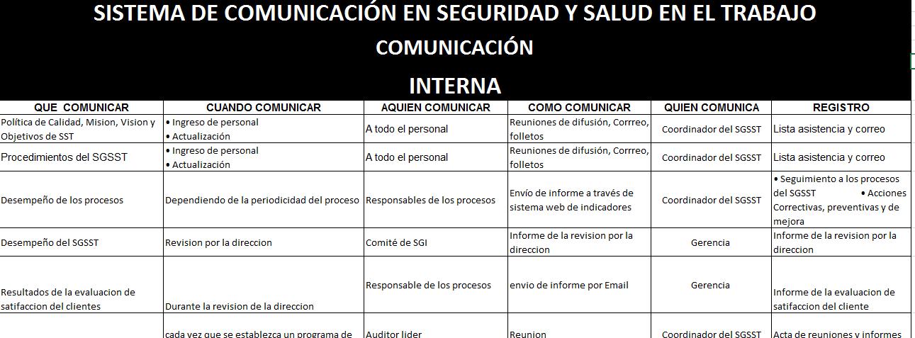 COMUNICACIÓN EN SEGURIDAD