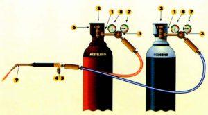 Gases comprimidos