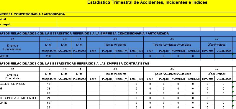Estadística Trimestral de Accidentes