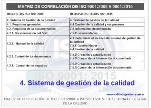 Matríz de Correlación ISO 9001