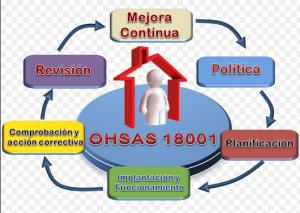 OSHA 18001
